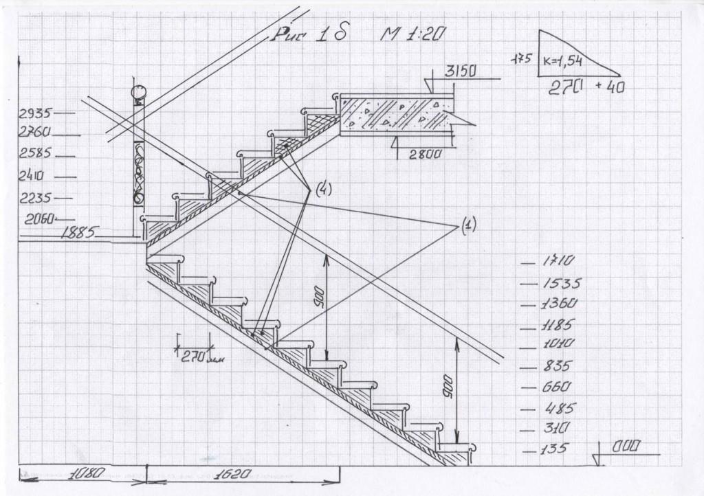 Лестница может быть прямой или поворотной, а также сооружение может быть расположено возле стены или просто посредине комнаты