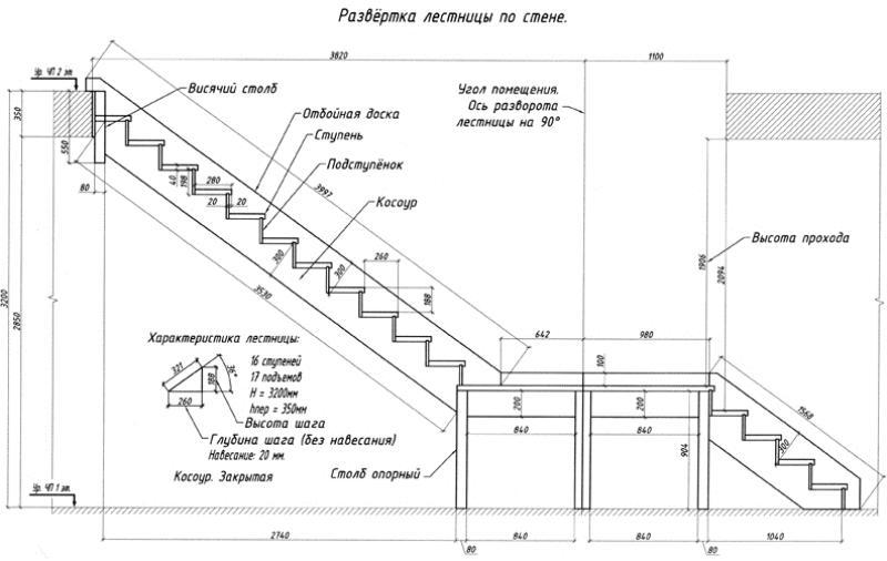 Для того чтобы грамотно спроектировать чертежи лестницы на второй этаж, необходимо рассчитать целый перечень показателей и учесть даже такие нюансы, как тип используемого материала