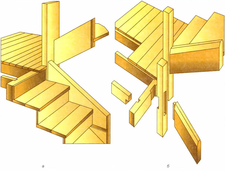 Схема крепления балясин к тетиве лестницы