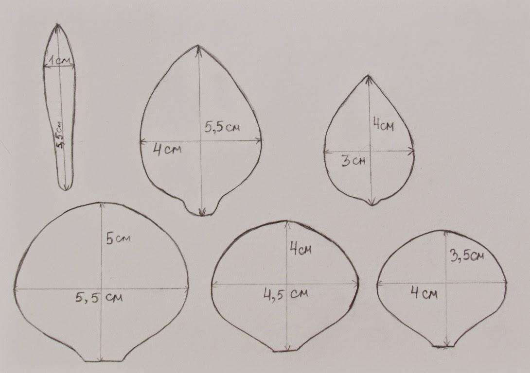 Для того, чтобы цветки из фоамирана получились красивыми и симметричными, при их изготовлении используют шаблоны для лепестков и чашелистиков из картона или похожего материала