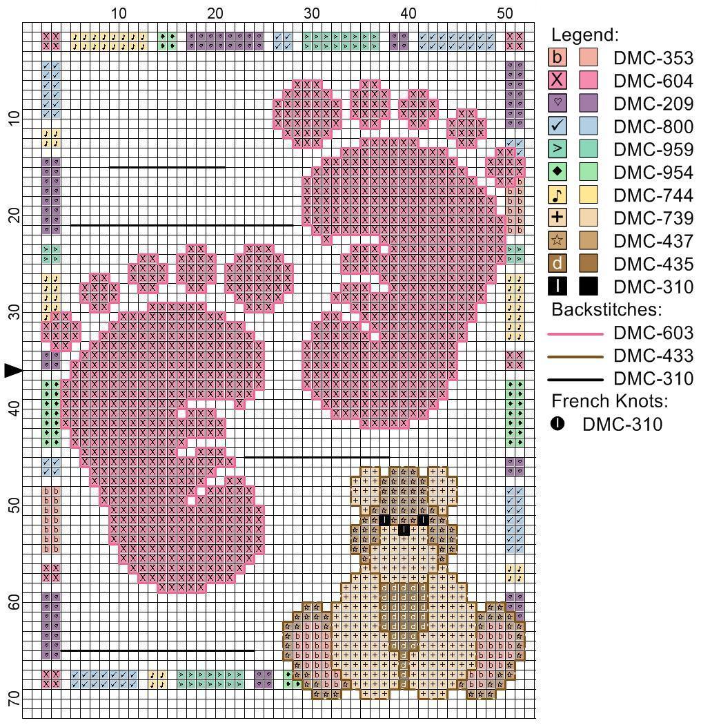 Многие отдают предпочтение схемам для вышивки на которых изображены ножки или ручки малыша