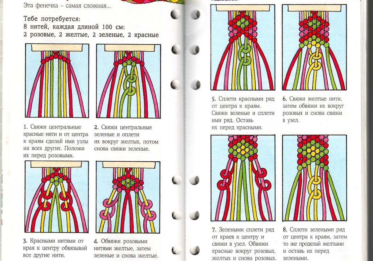 Схемы для начинающих можно легко найти в интернете или в специальной книжке для рукоделия
