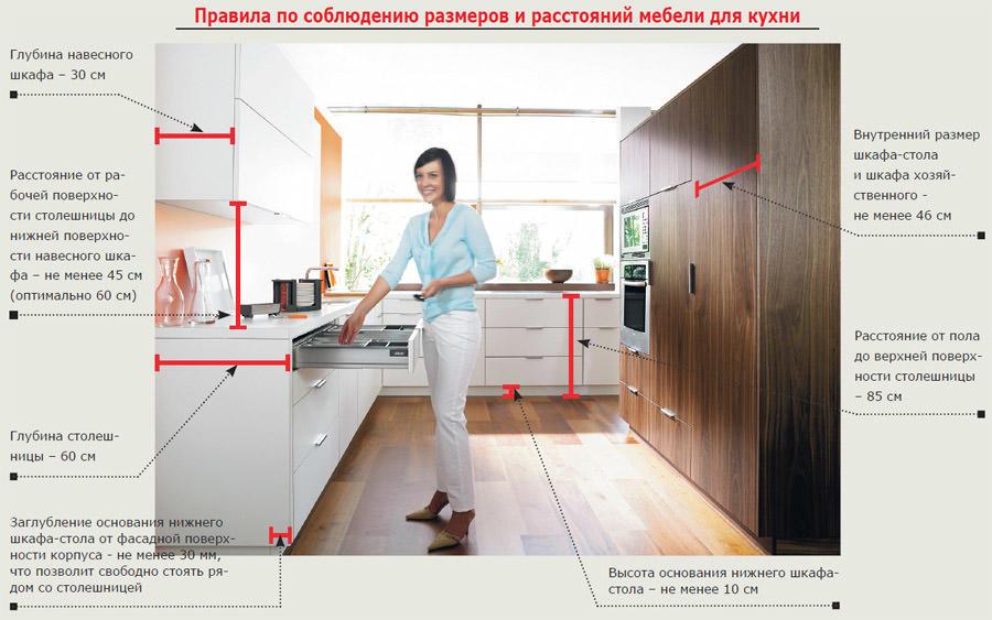 Обратите внимание на правильное расположение верхних шкафчиков: в этом случае они будут не только легко доступны, но и не мешать при работе