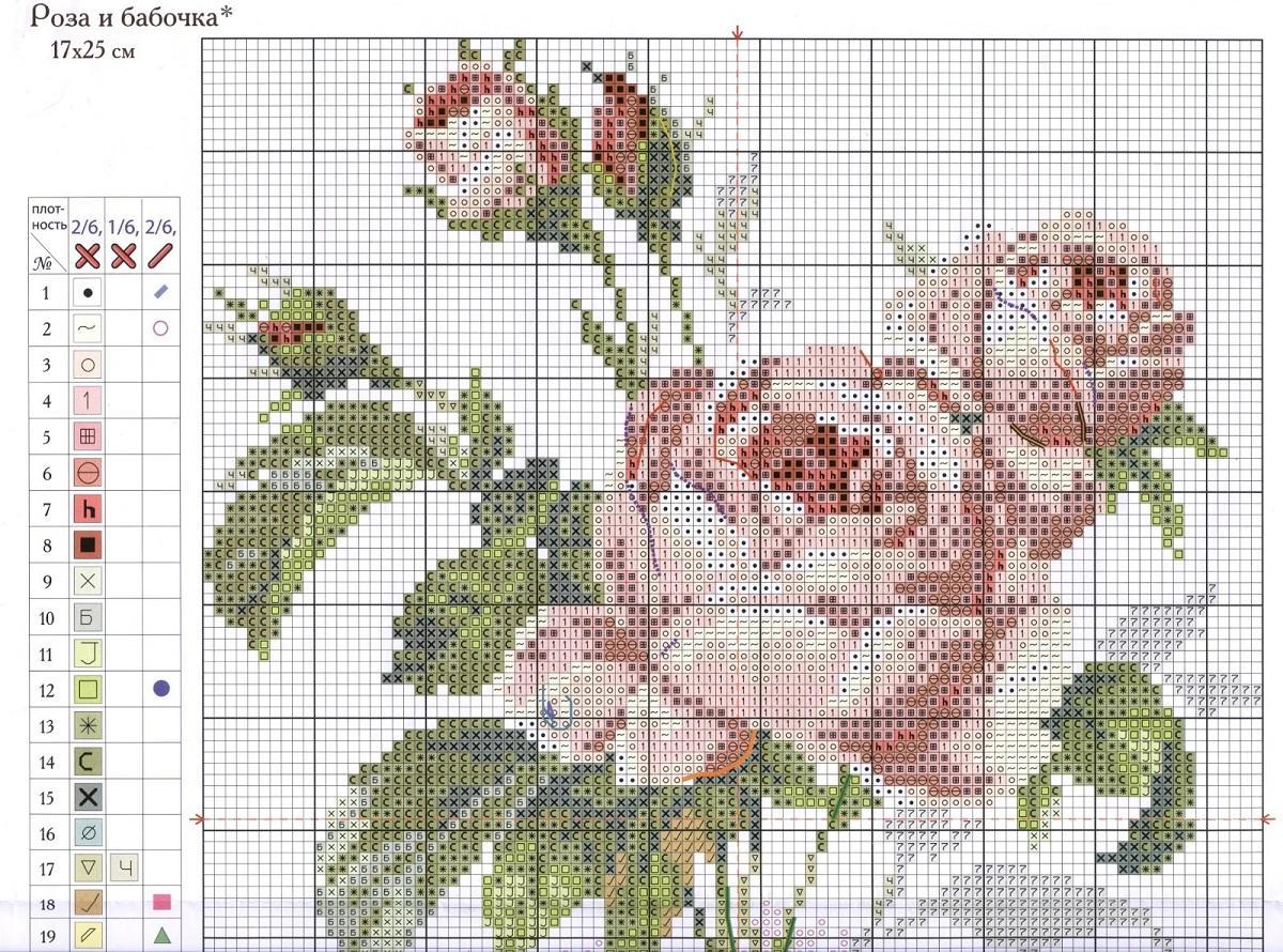 Если вы новичок, то при вышивании розы следует изучить подсказки, указанные на схеме