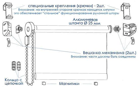 Принцип работы рулонных штор (схема)