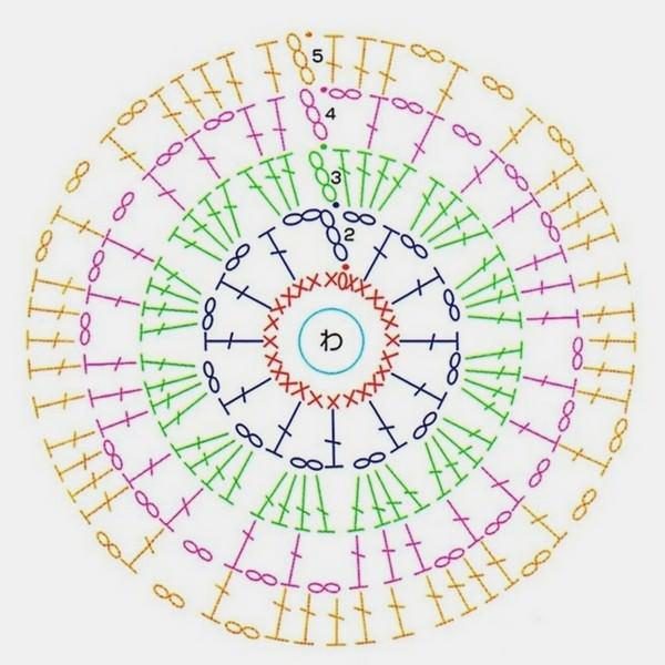 Имея базовые навыки вязания крючком, можно усложнить орнамент круглой прихватки