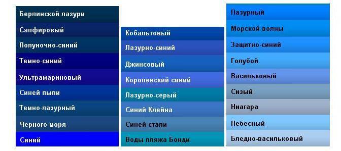 Оттенки синего представлены очень широко, но предпочтение рекомендуем отдать светлым