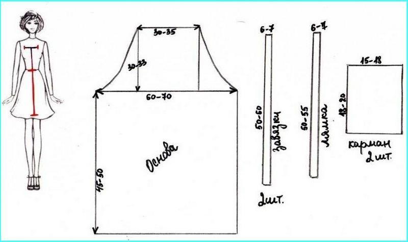 Для изготовления выкройки будущего фартука необходимо знать точные размеры выбранной модели