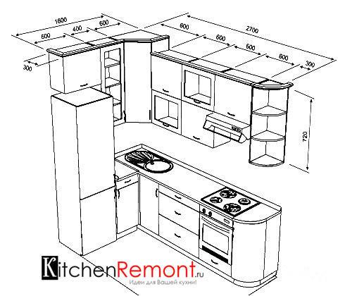 Проект кухни - самый первый этап будущего ремонта