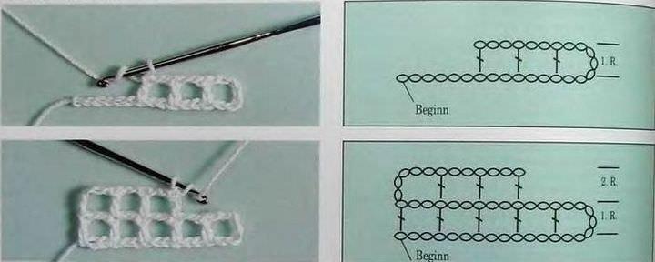 Схема филейной вязки подразумевает, что крючок вводится в середину верхней части столбика, а не под две полупетли столбика нижнего ряда