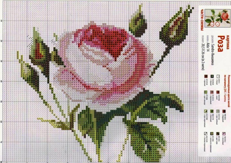 Заранее выберите схему для вышивания модульной картины и разберитесь с ее ключом