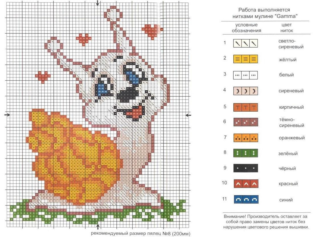 Схема с изображением животных или мультипликационных персонажей <i>вышивание схемы с ребенком</i> отлично подходит для детей и подростков