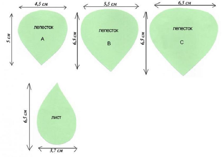 Выбирать определенный шаблон следует, исходя из габаритов композиции, которая будет выполнена