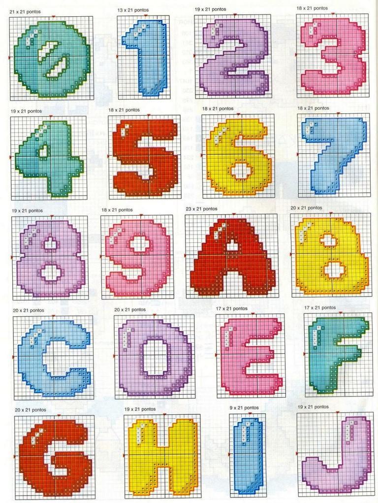 Подобрать интересную и простую схему для вышивания цифр можно как на просторах интернета, так и в специализированных магазинах