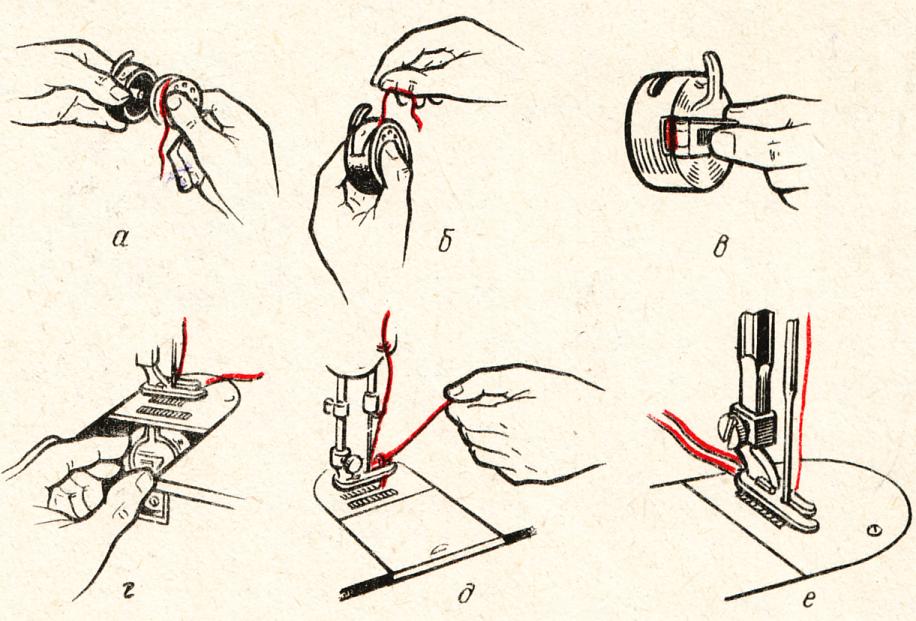 Для того чтобы заправить нить в швейную машинку Зингер, можно использовать специальную схему