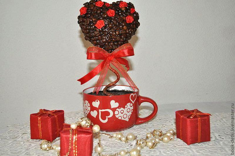 Зерна кофе – один из наиболее стойких ароматизатров для топиария
