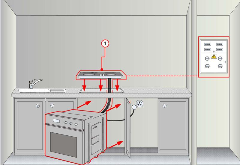 Прежде чем установить своими руками духовой электрический шкаф, необходимо заранее начертить схему расположения прибора для дальнейшей работы
