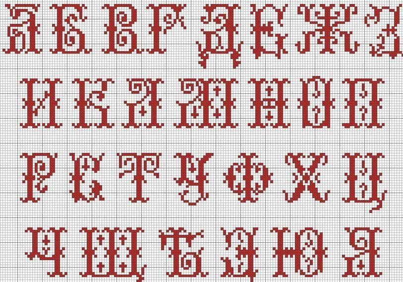 Правильная технология вышивания поможет сделать рисунок с цифрами красивым и аккуратным