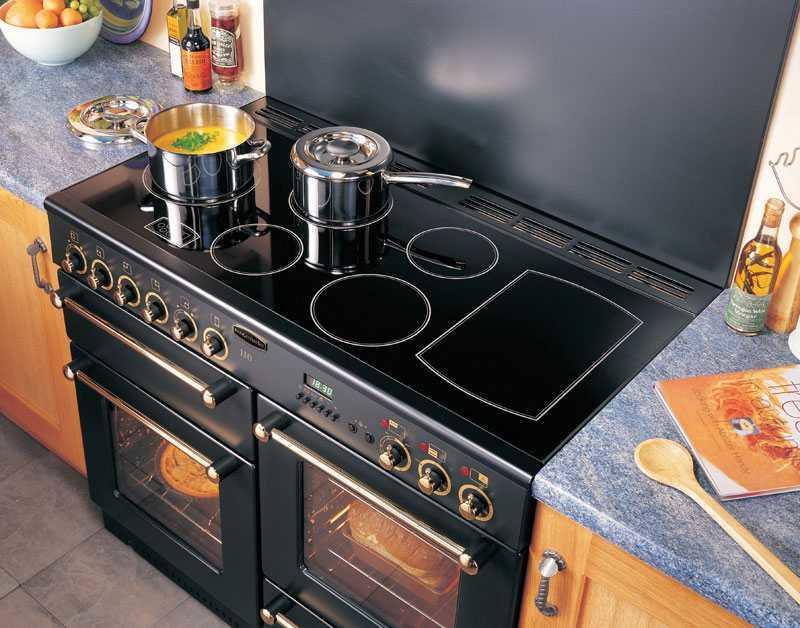 Электрические панели для кухни стеклокерамика
