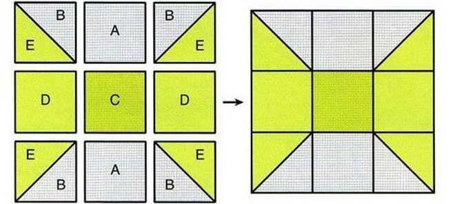 Схема блока для любого изделия составляется согласно количеству видов ткани в наличии