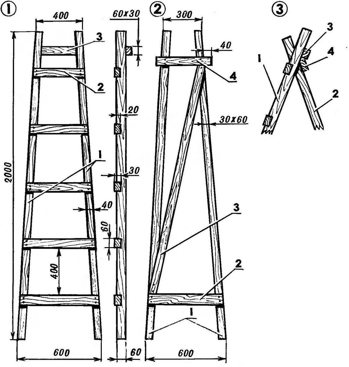 Перед изготовлением приставной деревянной лестницы стоит составить ее чертеж на бумаге, указав размеры всех элементов