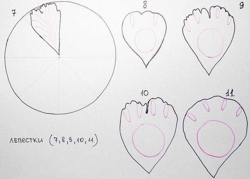 Создание эскиза и выкройки — начальные этапы в работе с фоамираном