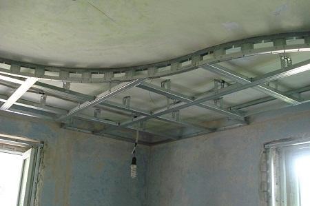 Металлические профиля для гипсокартона позволяют сформировать каркас любой формы, делая геометрию комнаты более красивой и оригинальной