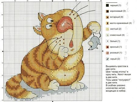 Есть огромный выбор схем для вышивания котов, которые отличаются по цвету, количеству сложных элементов и размеру