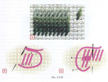 Вышивать композицию с помощью гобеленового шва достаточно сложно, поскольку требуется много практики
