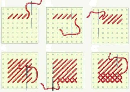 Счетный крест является одной из техник вышивания, которая позволяет создавать красивые и оригинальные композиции