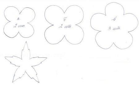 С помощью шаблона можно изготовить розы из фоамирана одинакового размера