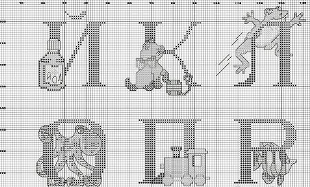 Схемы для вышивки алфавита хорошо подходят детям, которые только начинают обучаться вышиванию