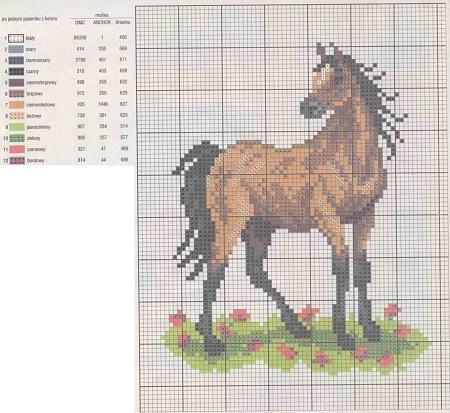 Вышивать лошадь достаточно сложно, поэтому для начала необходимо набраться опыта