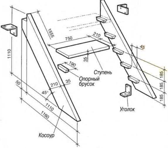 Конструкция должна отвечать всем требованиям, где главное — лестница должна быть комфортной и безопасной