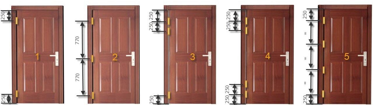 Петля для двери