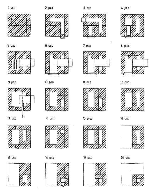 Пример плана строительства печи по рядам кирпичей