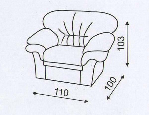 В составлении чертежа мягкой мебели важно учитывать структуру и плотность наполнителя