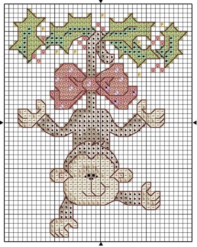 Вышить обезьяну крестиком несложно, главное – подобрать интересную схему и подготовить необходимые материалы