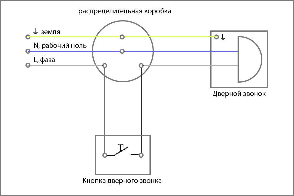 Перед тем как подключить дверной замок, лучше сначала изучить схему его подключения