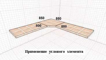 Определиться с материалом необходимо уже на этапе составления чертежа столешницы, так как каждый из них имеет свои технологические особенности, которые при некоторых формах могут стать невыполнимой задачей