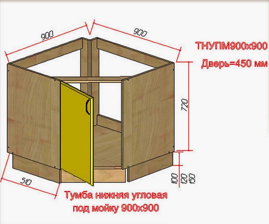 Стандартные размеры простейшей угловой тумбы под кухонную мойку
