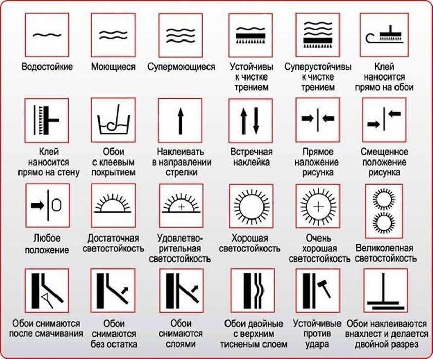 Следует обязательно обращать внимание на маркировку, чтобы знать о самых важных эксплуатационных характеристиках обоев