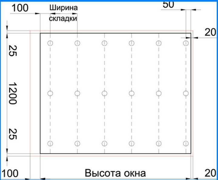 Выкройка и схема раскроя простейшей римской шторы