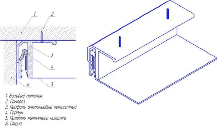 Гарпунная система станет отличным решением для парящего натяжного потолка