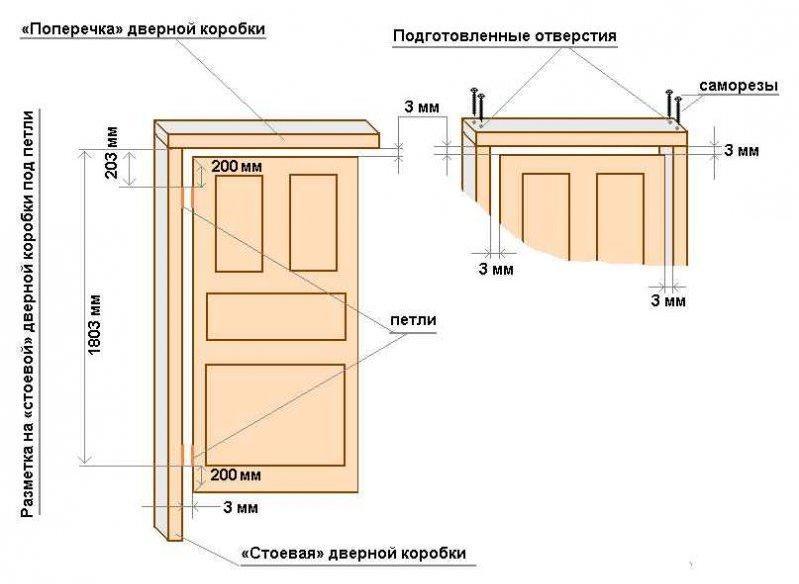 При закреплении дверной коробки в проеме можно дополнительно ознакомиться инструкцией
