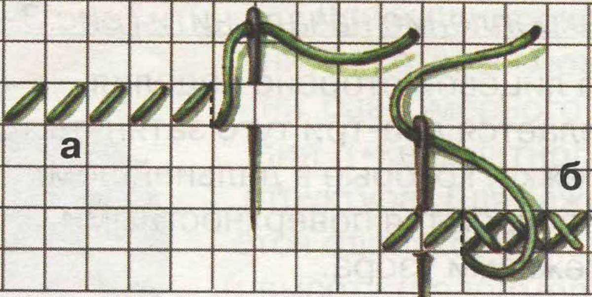 hello_html_3e6e8798-24 Вышивка крестом для детей 5-7 лет. Мастер-класс с пошаговыми фото