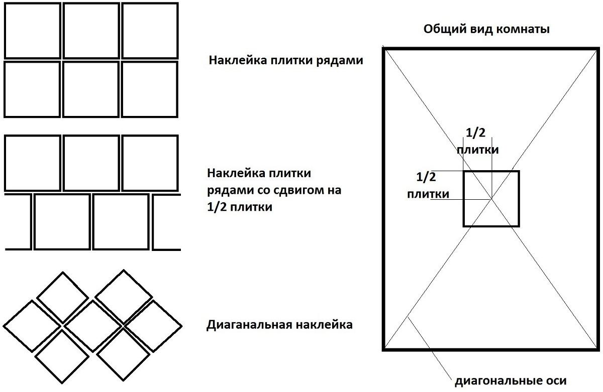 Скачать схемы поклейки потолочной плитки можно в интернете