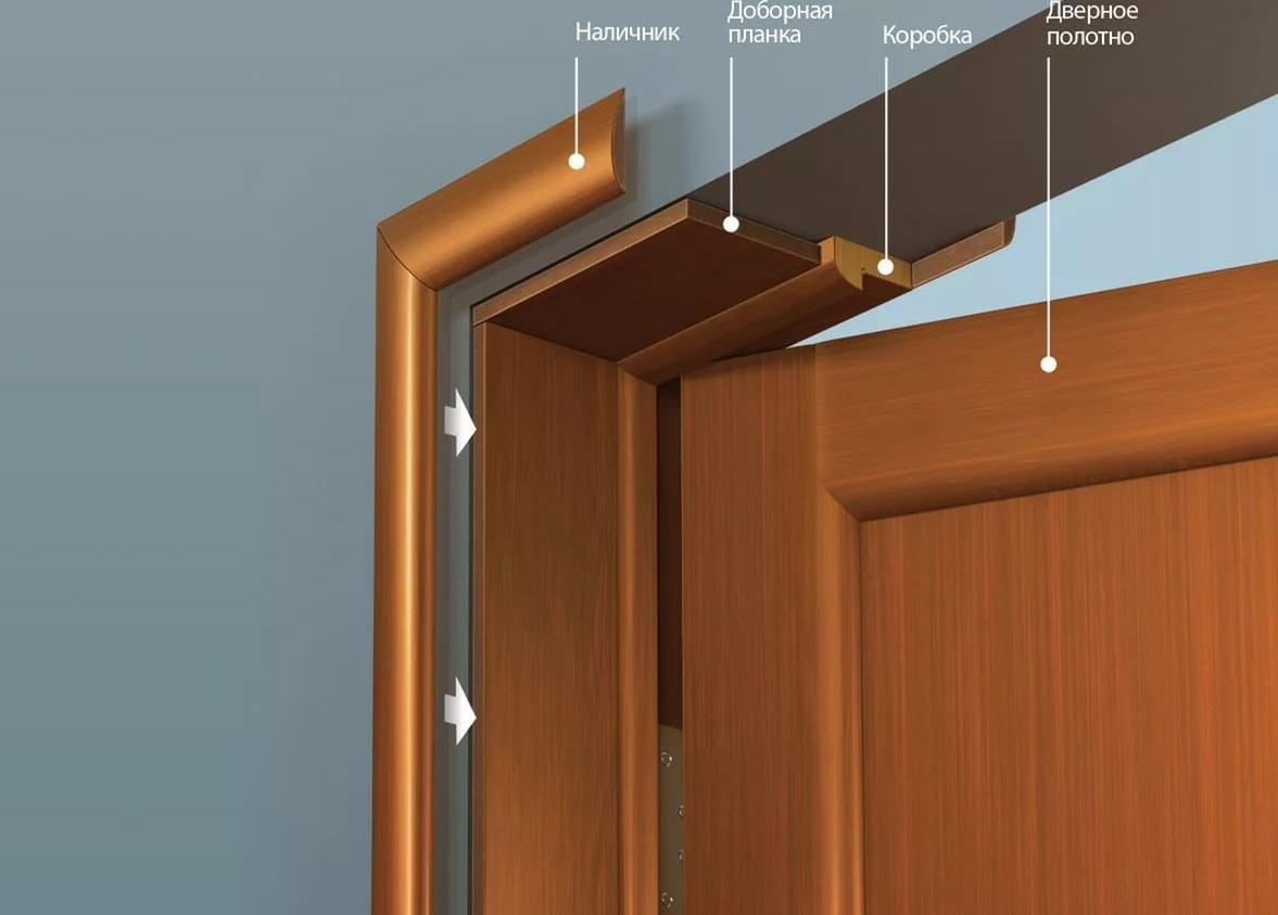 Доборы на двери могут отличаться по толщине, типу материала и цене
