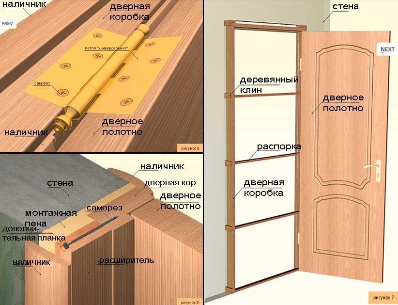 Перед тем как собирать дверную коробку, специалисты рекомендуют ознакомиться со способами соединения брусьев