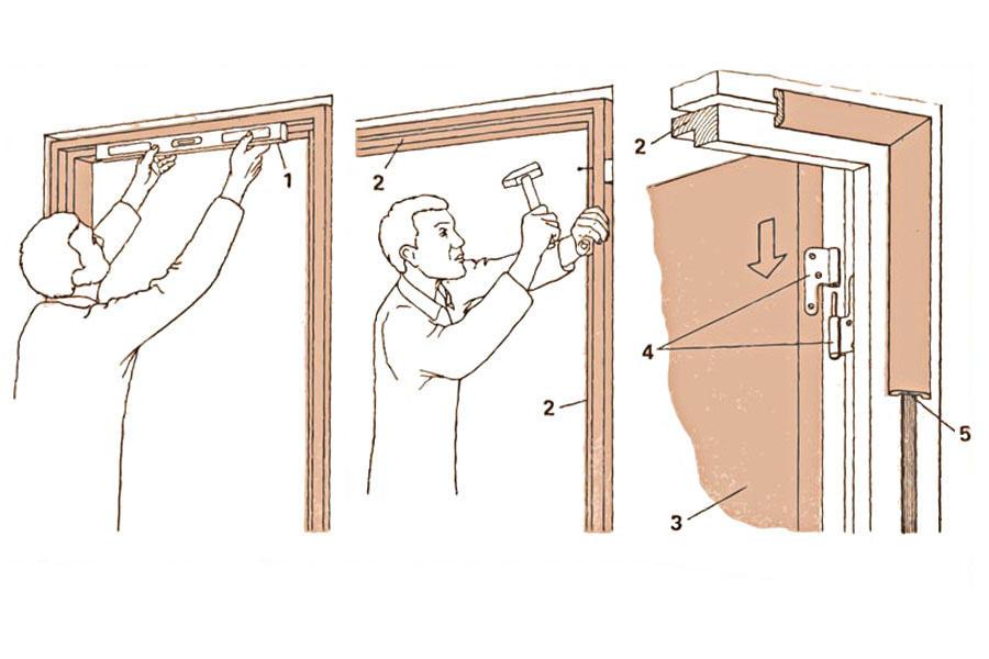 Дверную коробку можно изготовить своими руками